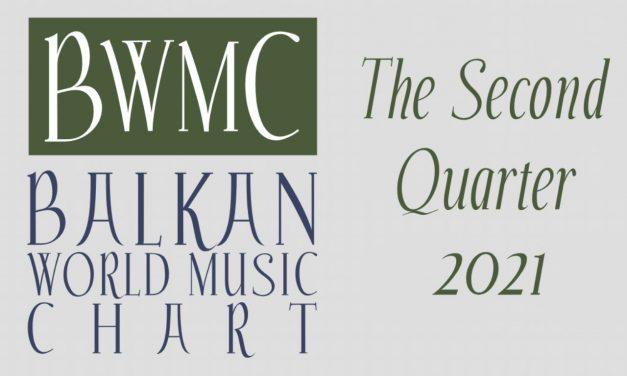 Balkan World Music Chart – The Second Quarter 2021